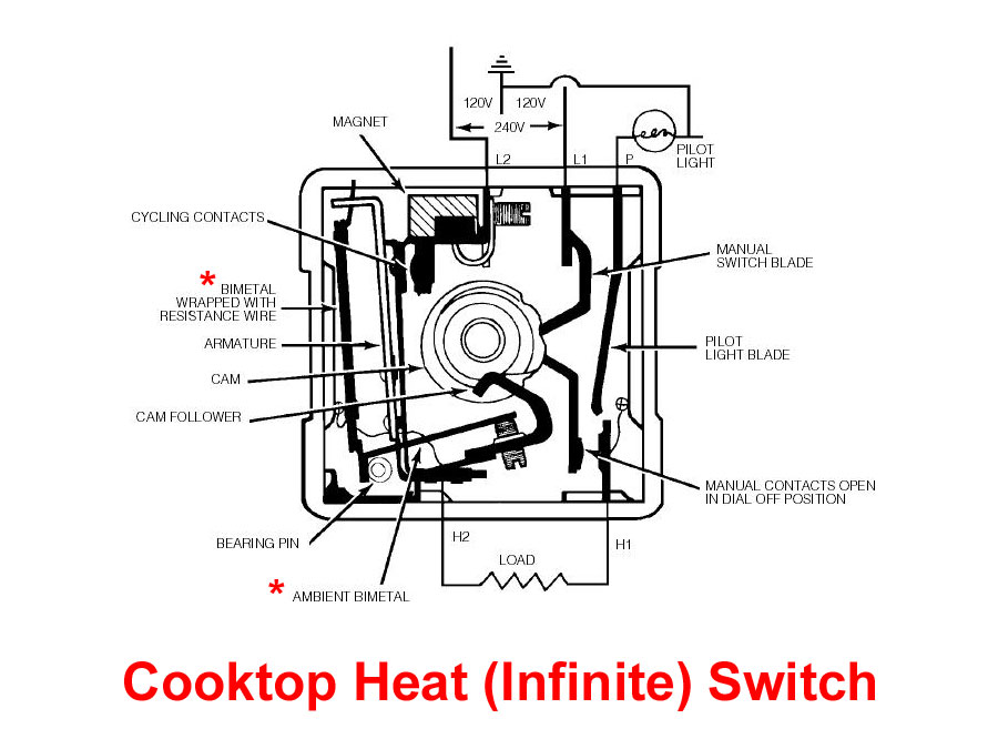 513753 Heat Wont Turn Off Goodman Aruf 030 00a 1 A further Taco 4 Zone Control Wiring Diagram besides Controls also Untitled further Honeywell Zone System Wiring. on honeywell thermostat wiring