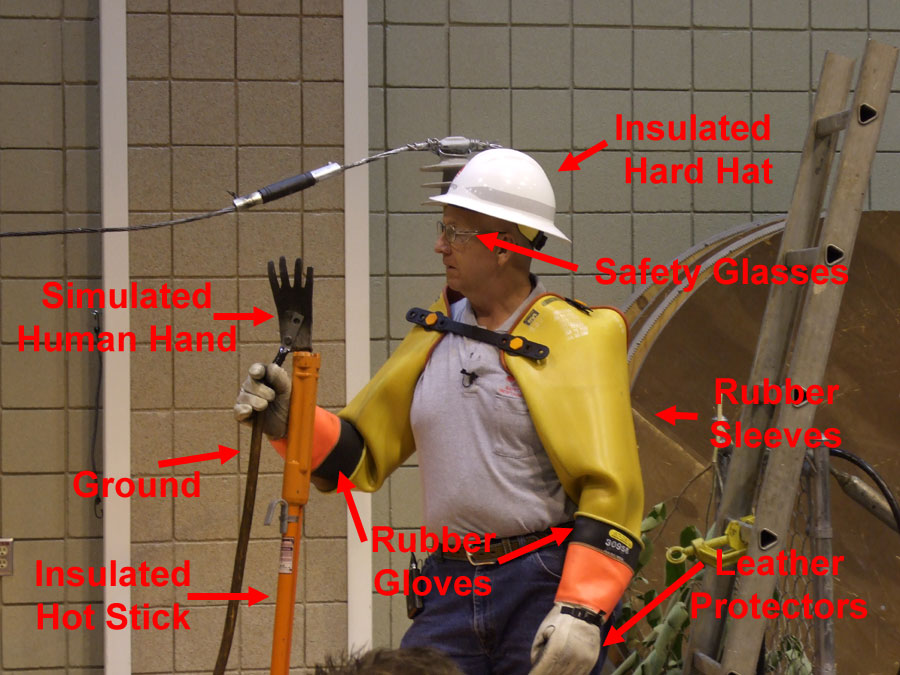 Electrical Safety Gear : Distribution lines safety and accidents